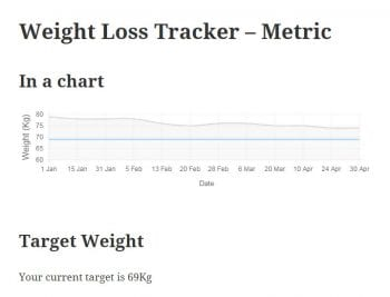Track Your Weight Online